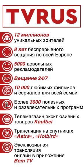 tvrus_info